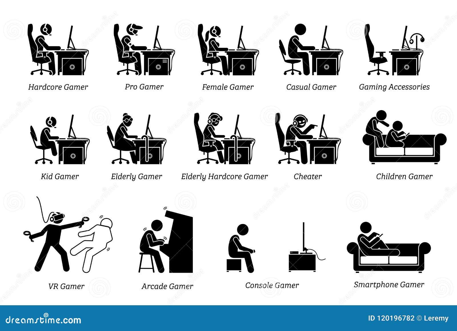 Tipo Diferente De ícones Dos Gamers Ilustração do Vetor - Ilustração