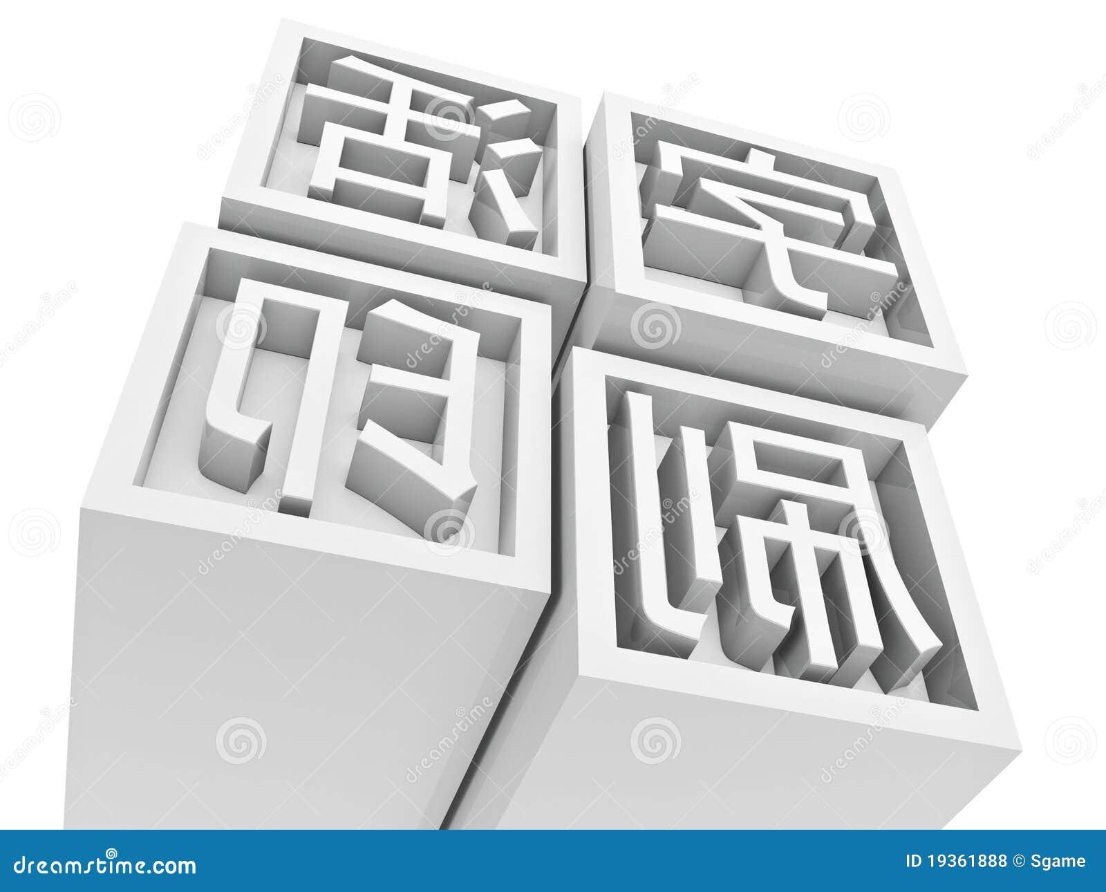 Tipo móvel impressão no chinês