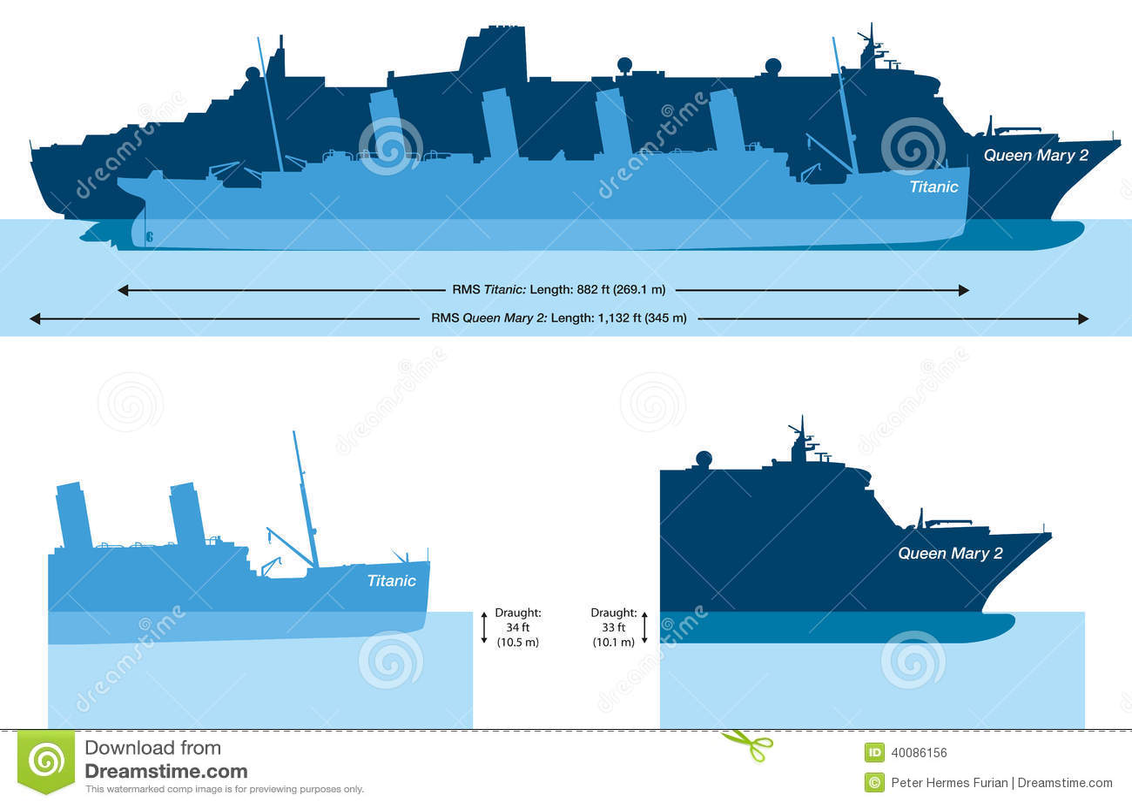 titanic et queen mary 2 comparaison et dr de taille. Black Bedroom Furniture Sets. Home Design Ideas