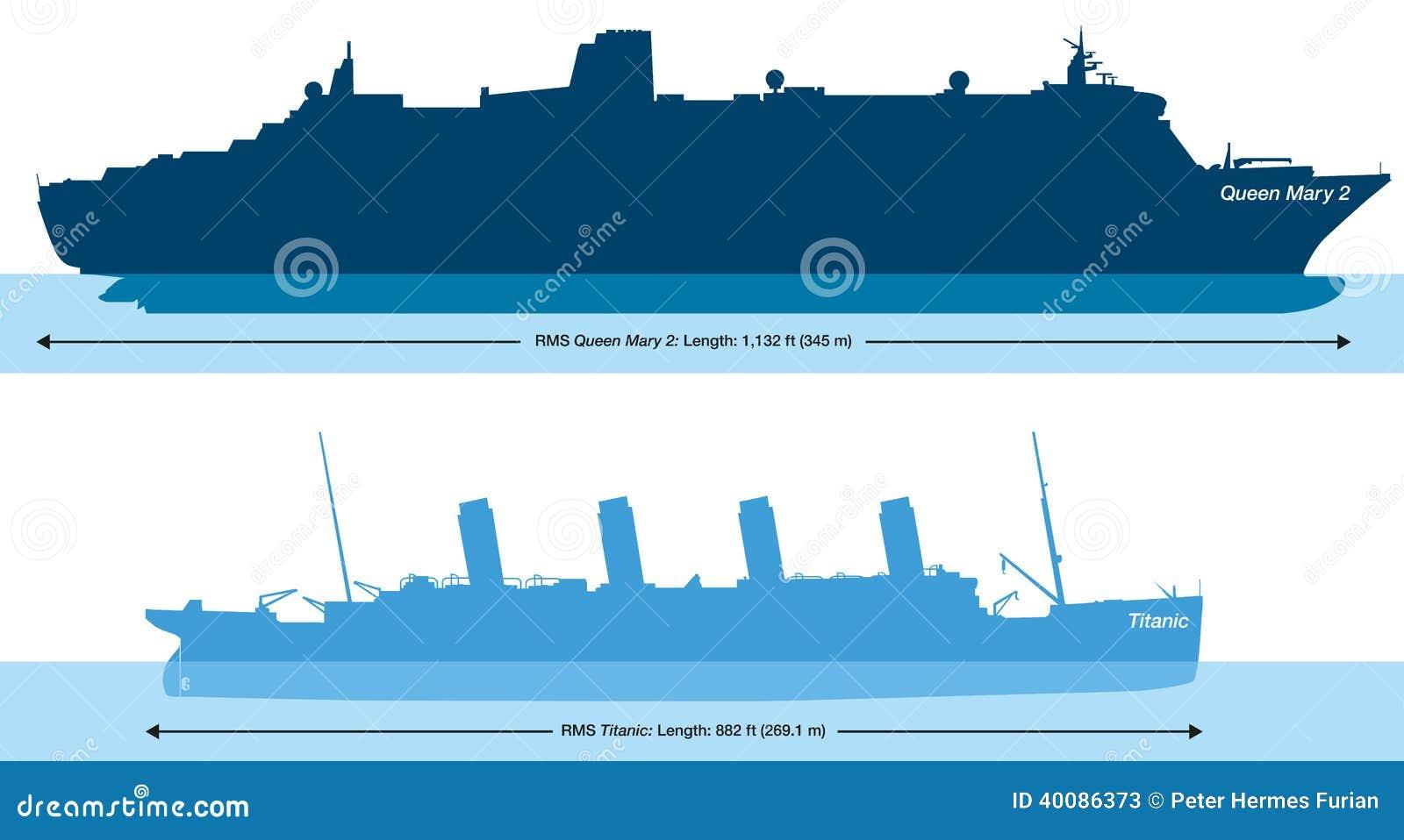 titanic et queen mary 2 comparaison et dr de taille illustration de vecteur illustration du. Black Bedroom Furniture Sets. Home Design Ideas