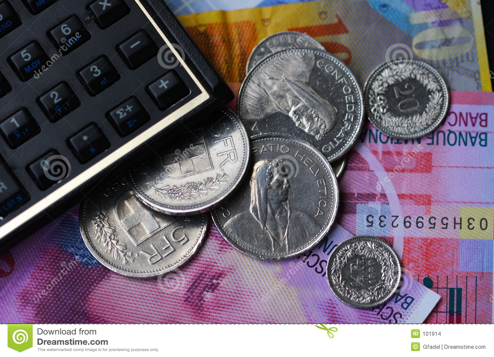 To szwajcarskie franki