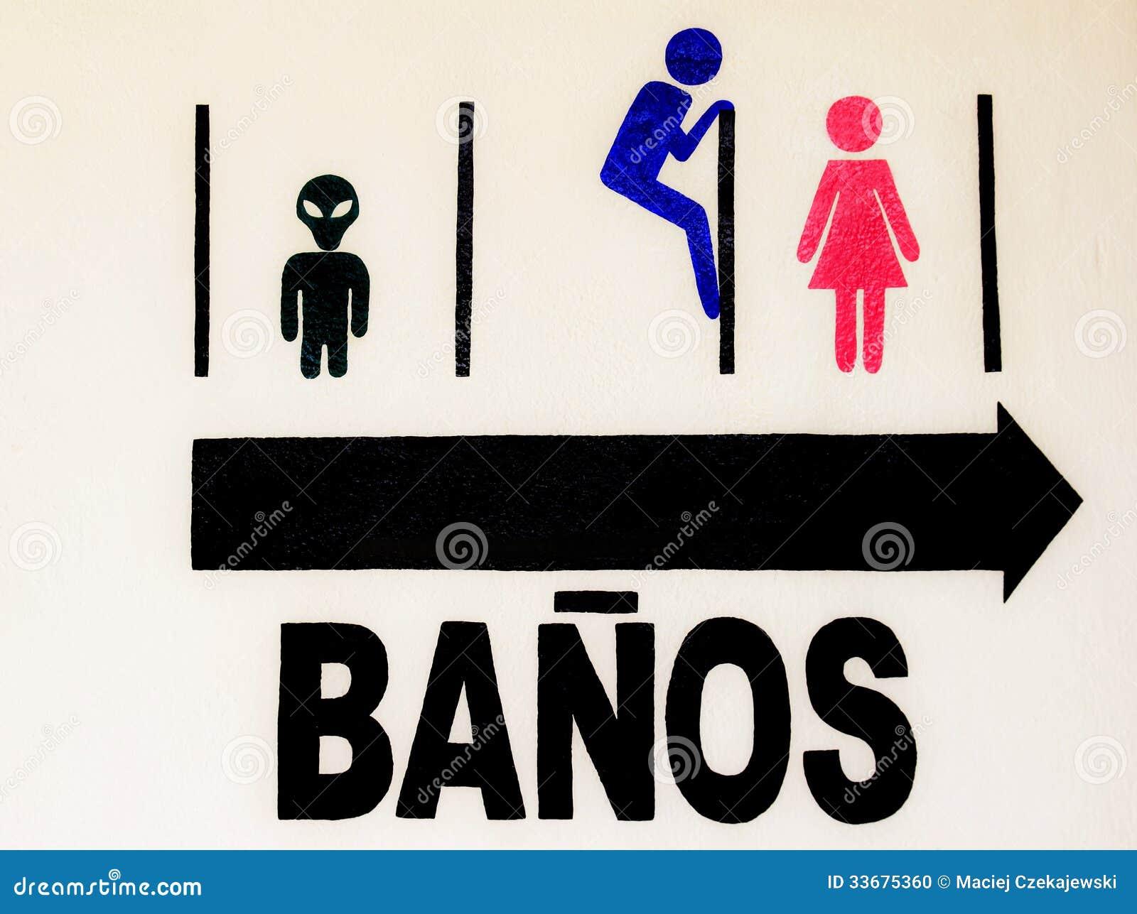Bathroom Signs In Spanish