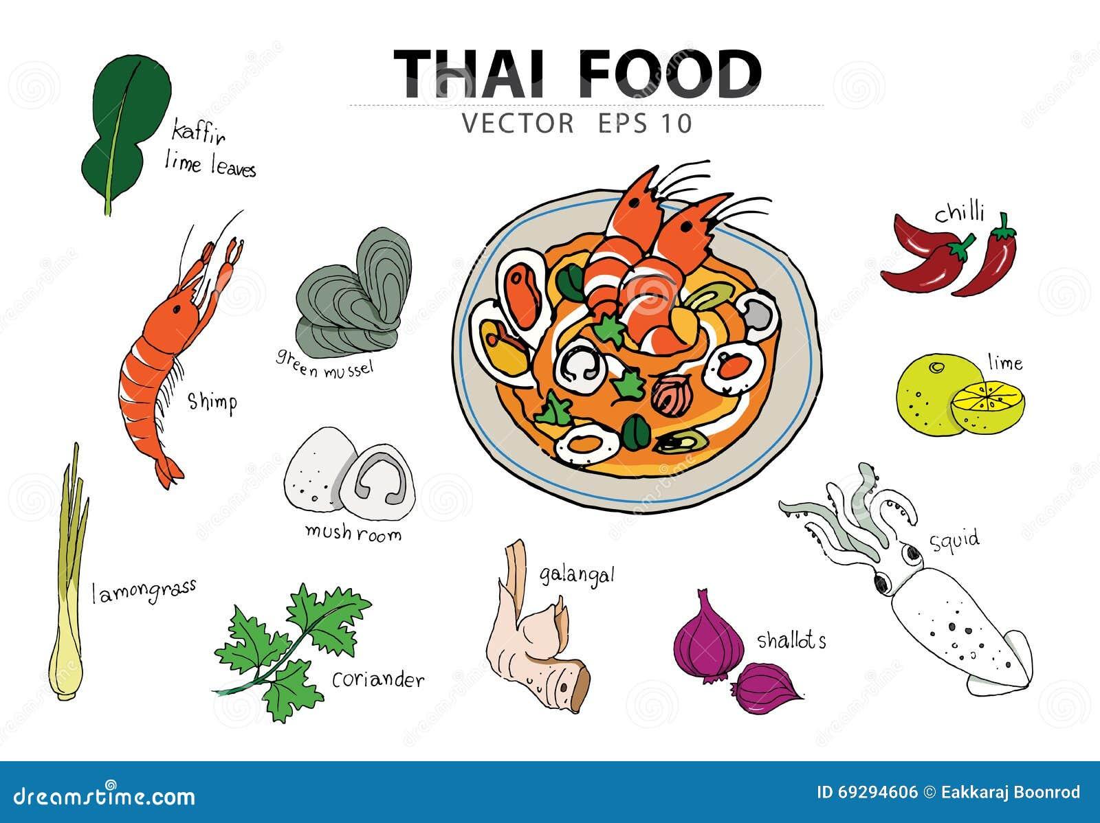 Thailand Tom Thai Restaurant