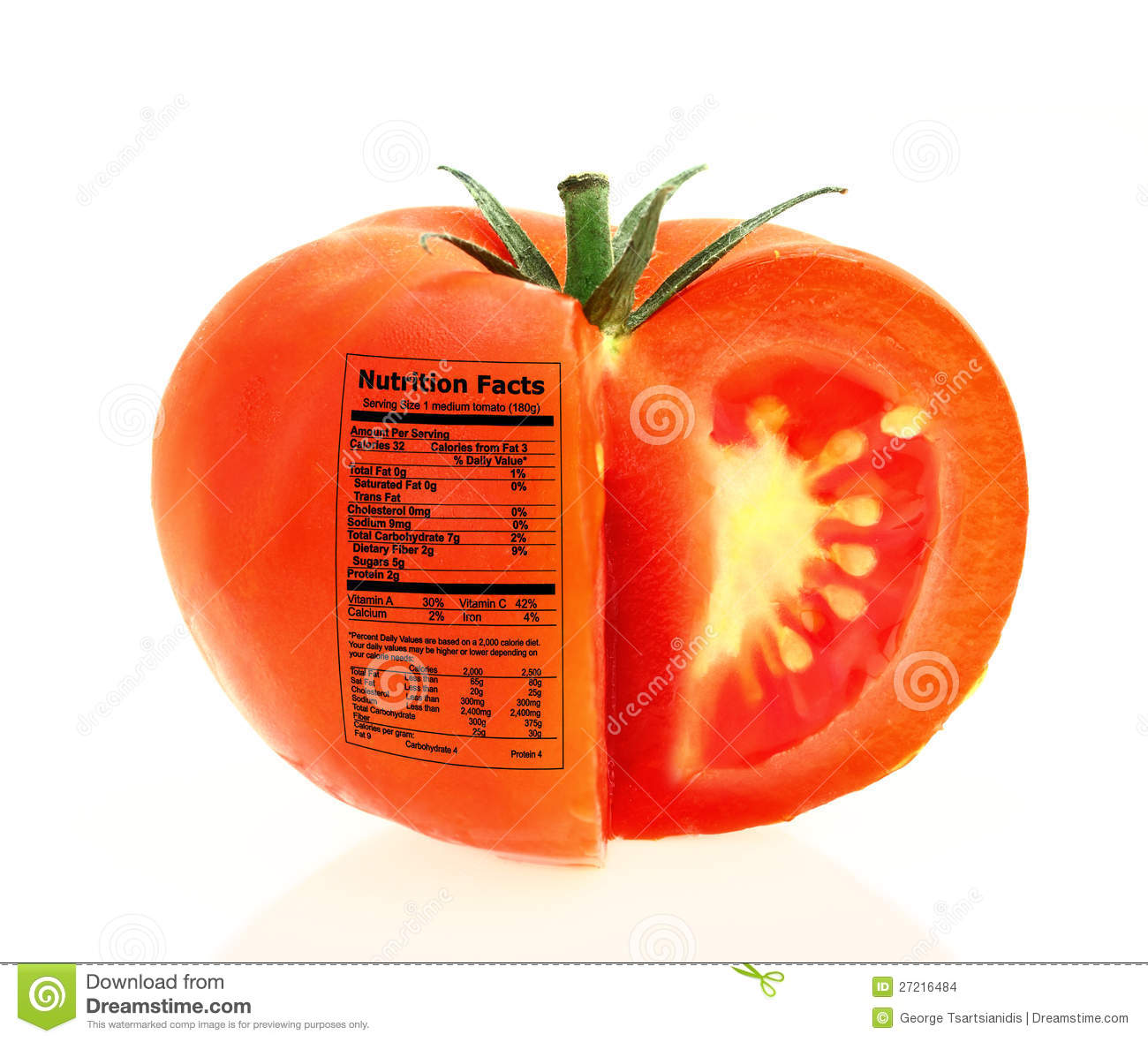 How many calories are in tomatoes