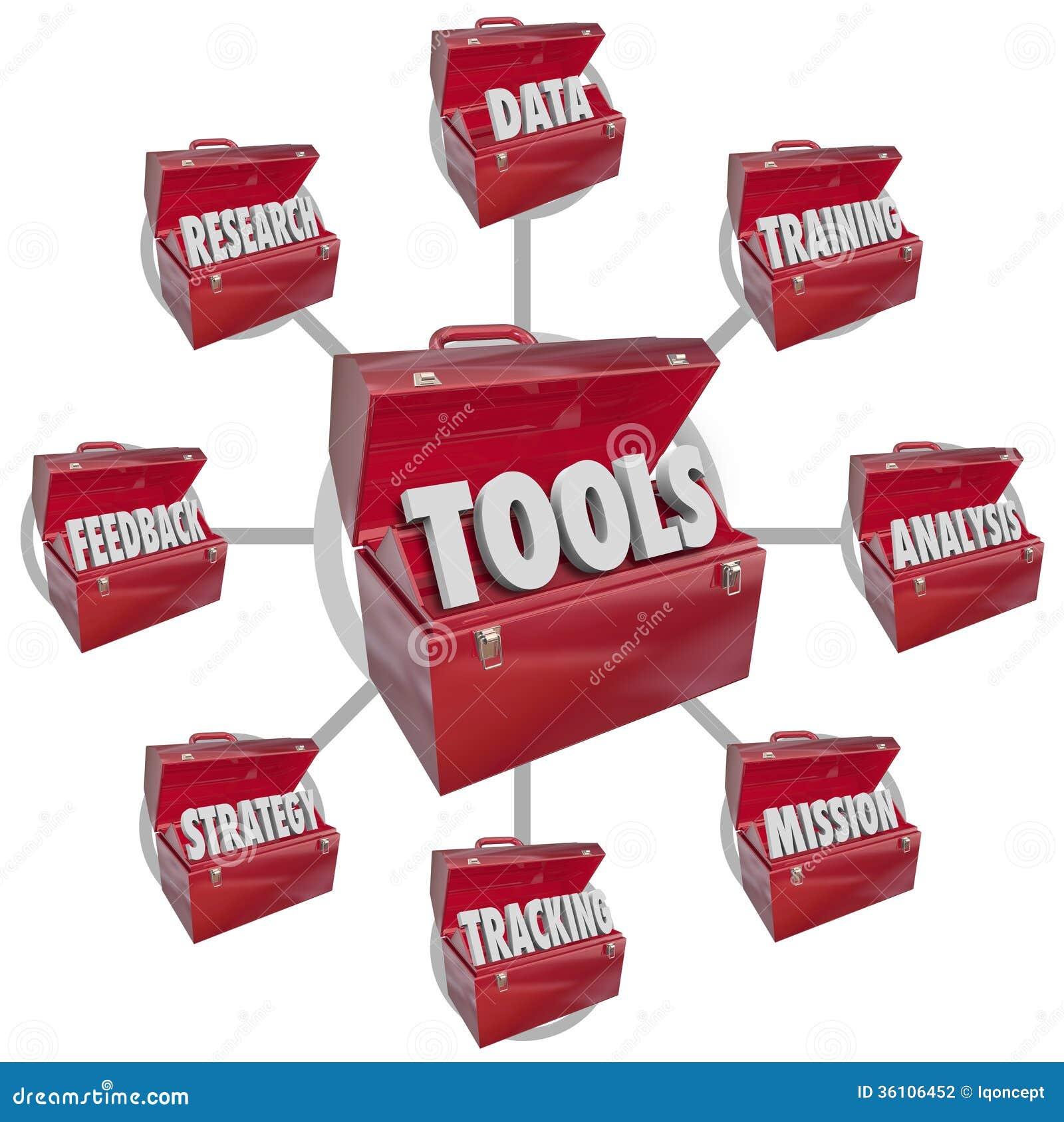 Toolbox Hulpmiddelen die het Doelopdracht verhogen van het Vaardighedensucces