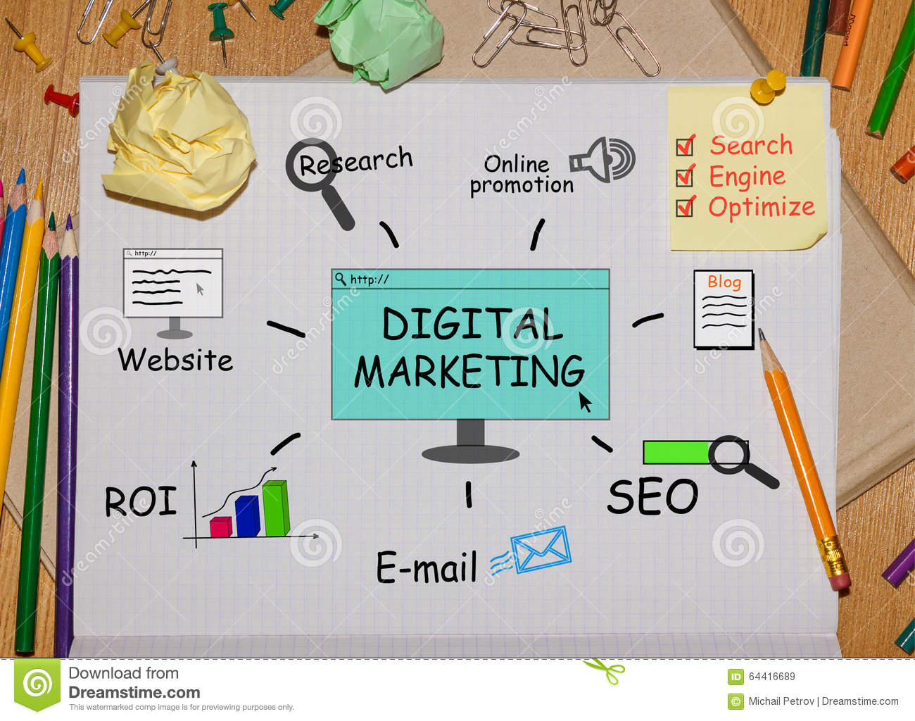 digital marketing notes Digital marketing digital marketing training in bangalore  reset was 70% higher among participated notes who were shown to a lead mail piece (75%).