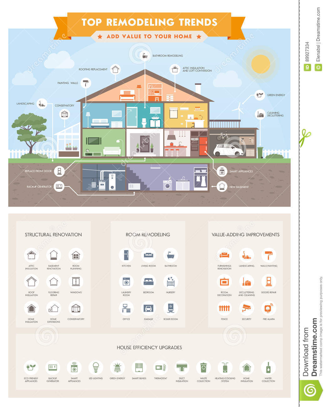 Top House Remodeling Trends Infographic Stock Vector