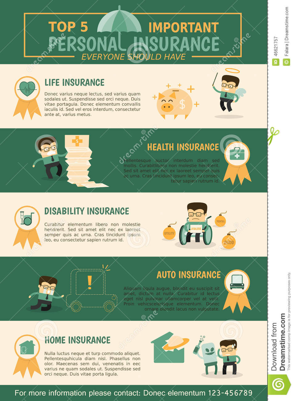 Top 5 most important personal insurance