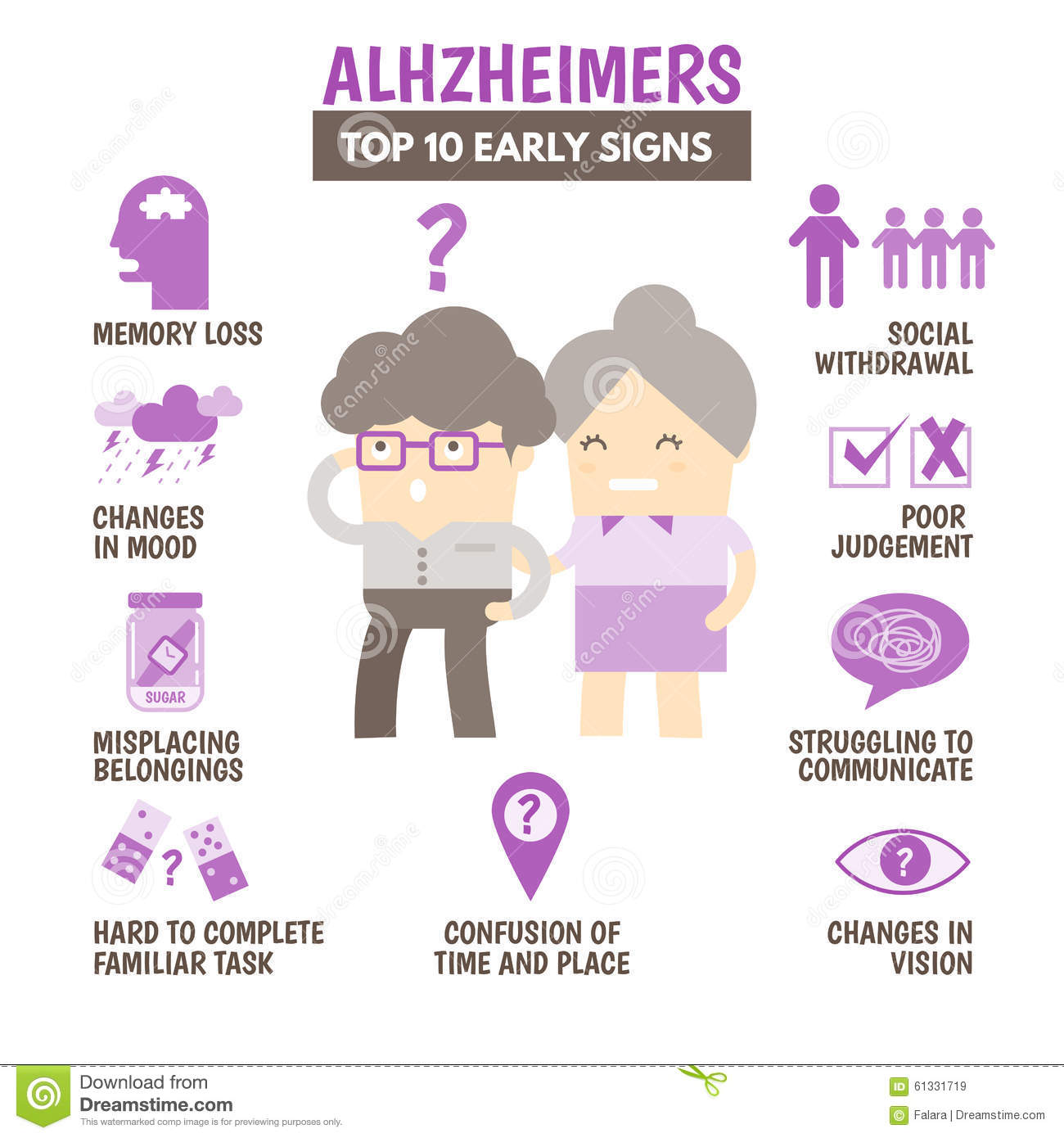 alzheimer s disease in the early years Learn the signs and symptoms of alzheimer's disease and why it's important brightfocus foundation stages of alzheimer's disease, so early screening.