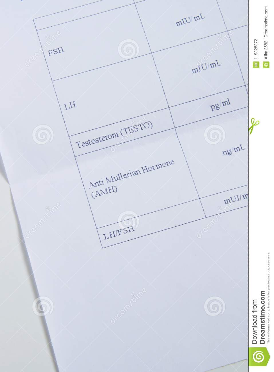 Top View Of Blood Tests List For Female Hormones / Fertility Stock