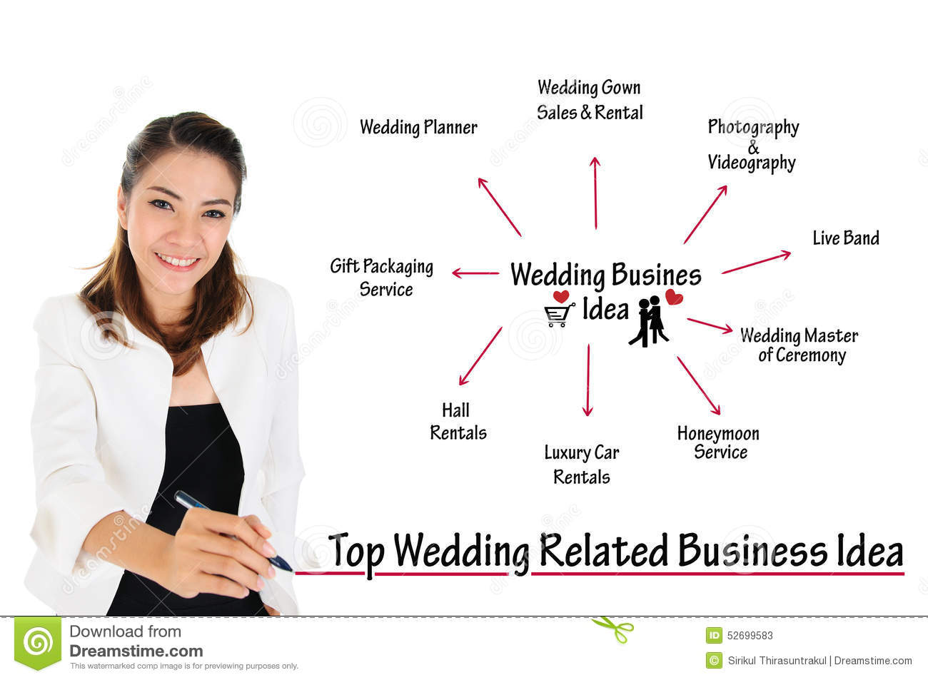 Top Wedding Related Business Idea For Love Concept Stock