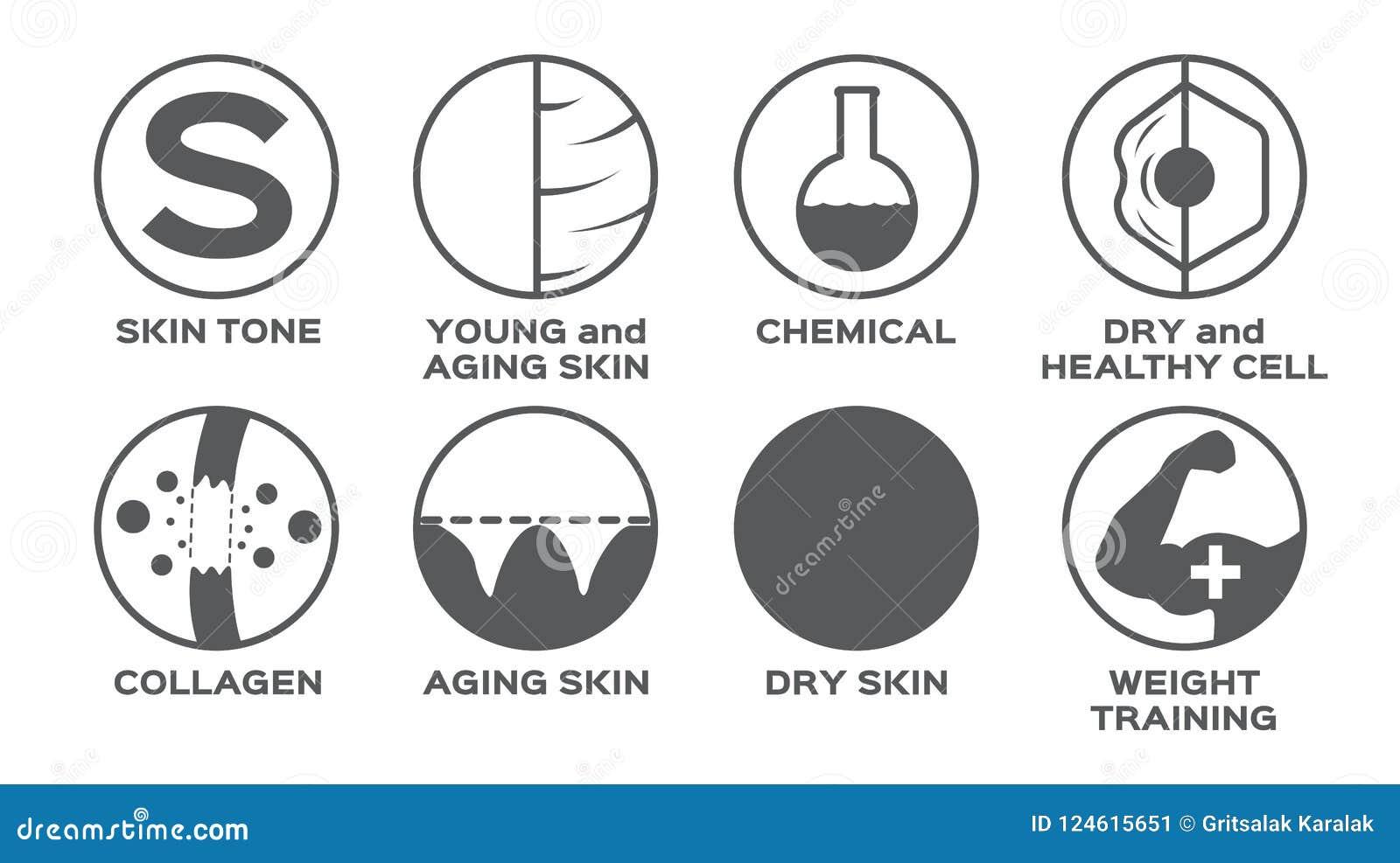 Torr sund utbildning för hudsymbolsuppsättning/för vikt för cell för ung kemikalie för signal