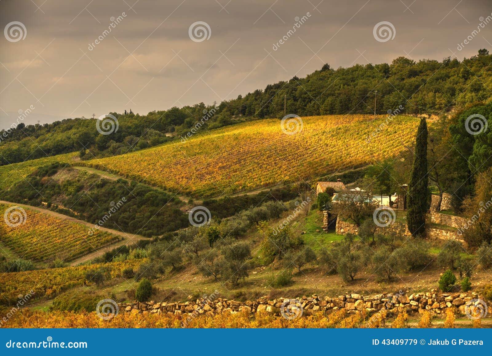 Toscaanse Gebieden