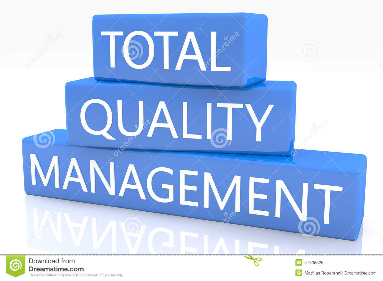 total quality management and hrm Topics in human resource management, the alignment of quality initiatives and   employee and manager is another key point of a total quality appraisal.