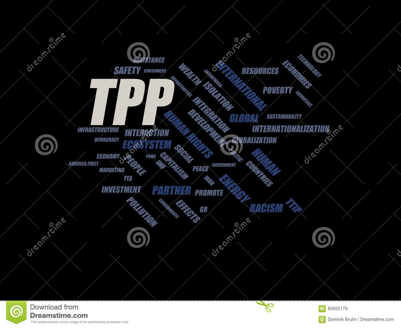 Tpp - Word Cloud Wordcloud - Terms From The Globalization ...