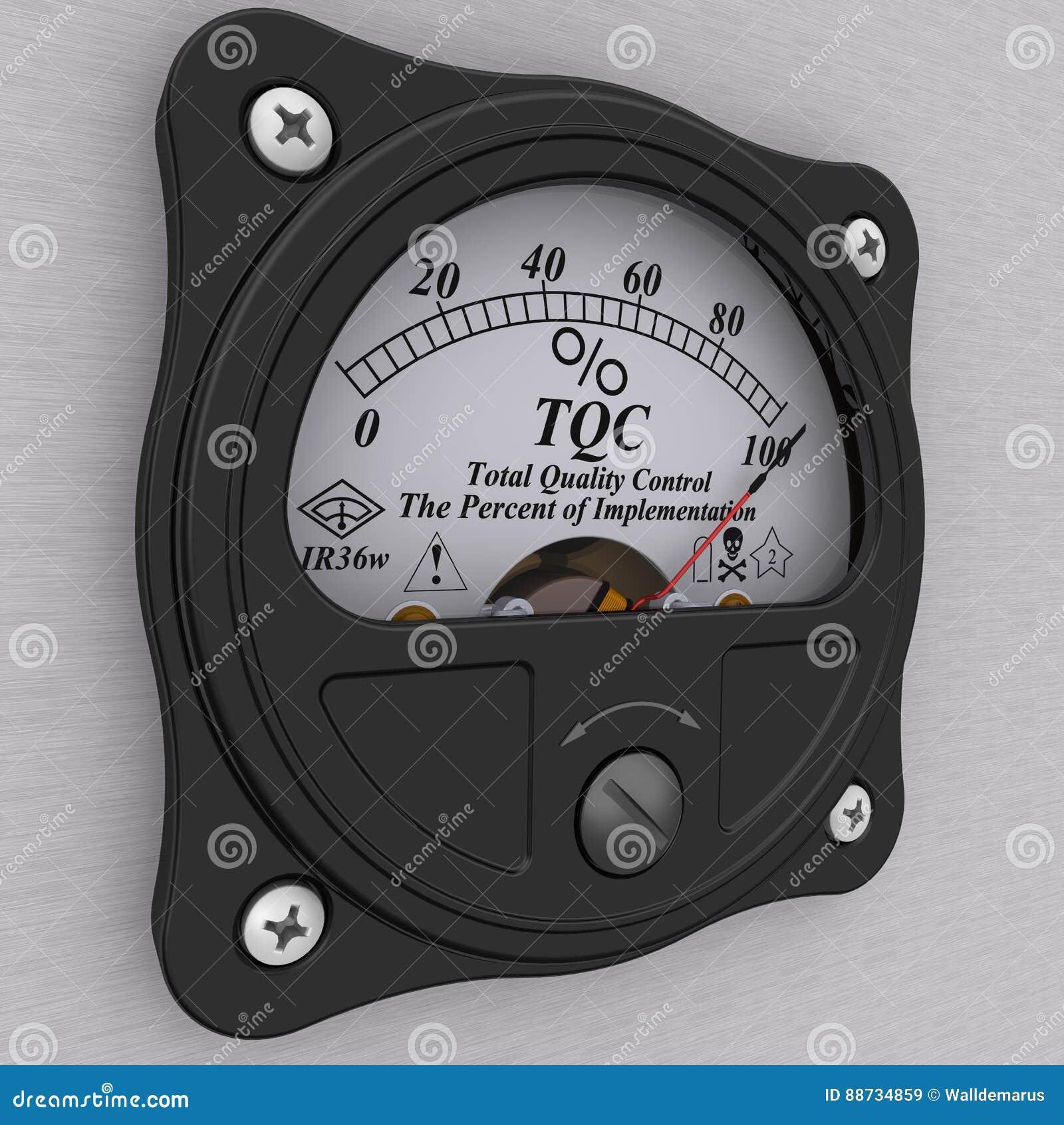 TQC Indicateur de contrôle de qualité total Les pour cent de l exécution