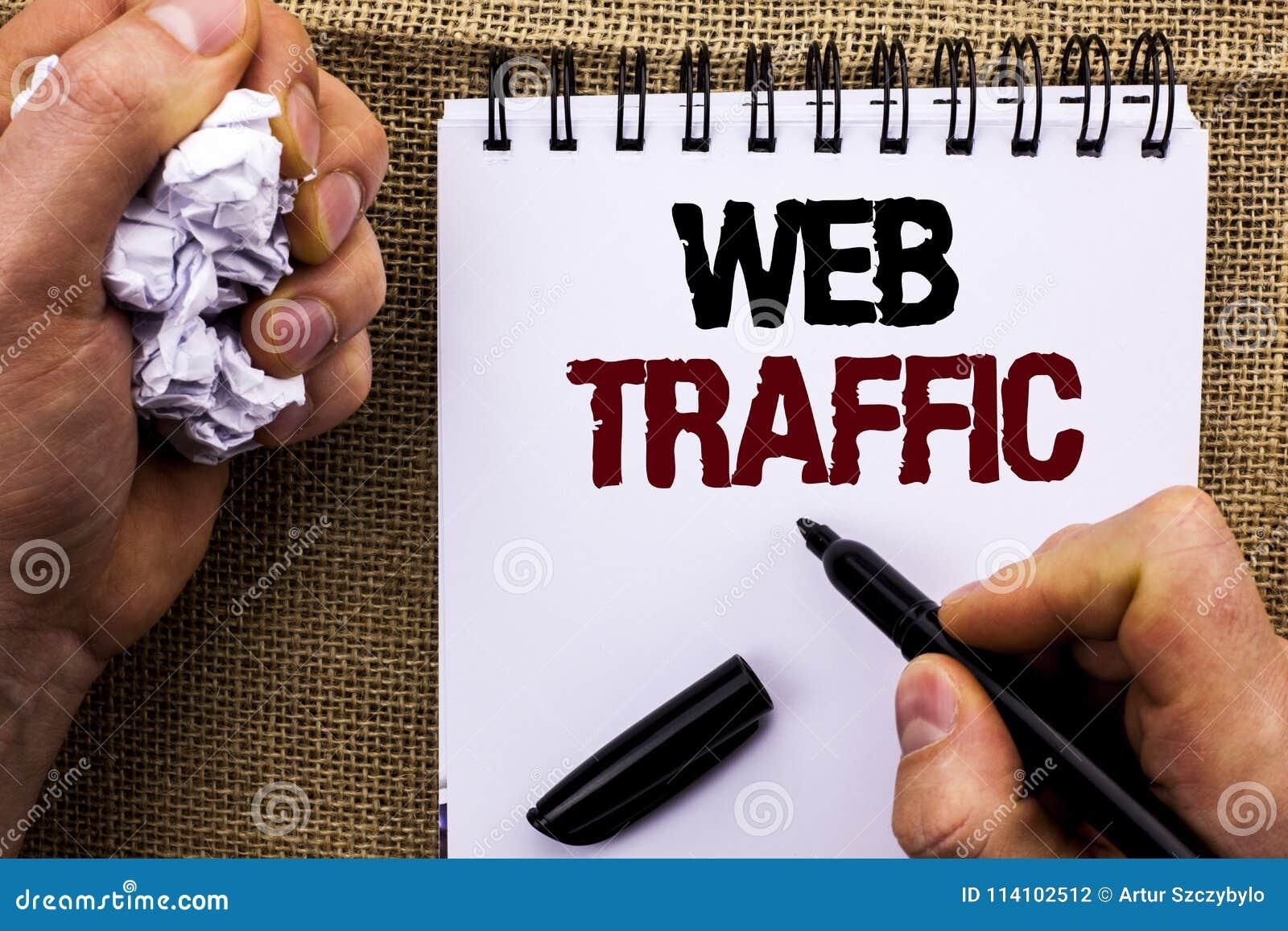 Tráfico del web del texto de la escritura de la palabra El concepto del negocio para la audiencia de los visitantes del alza de I