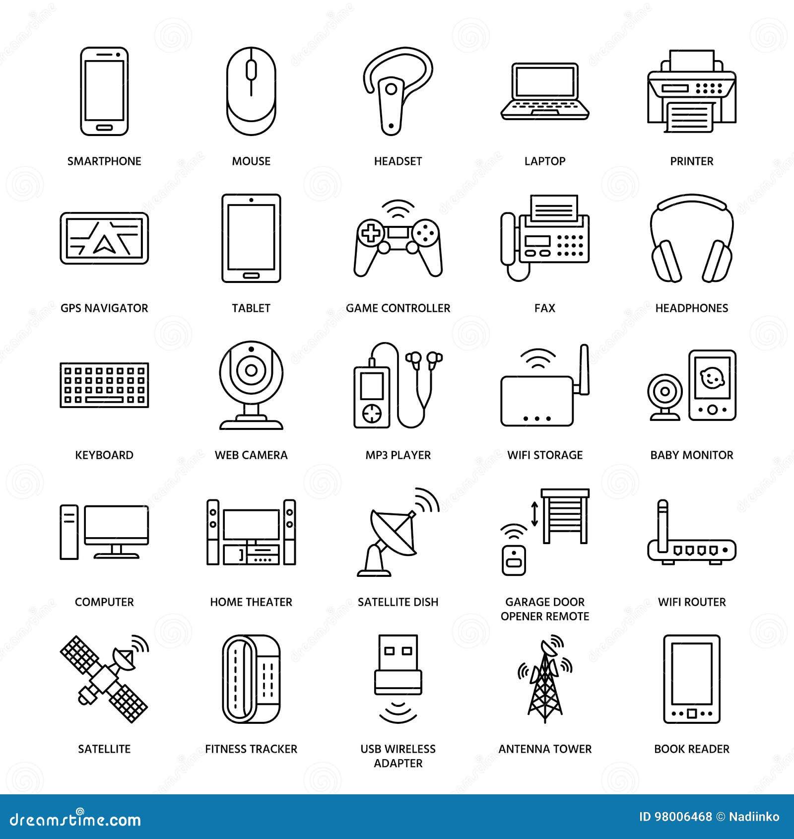 symboler tecken på datorn