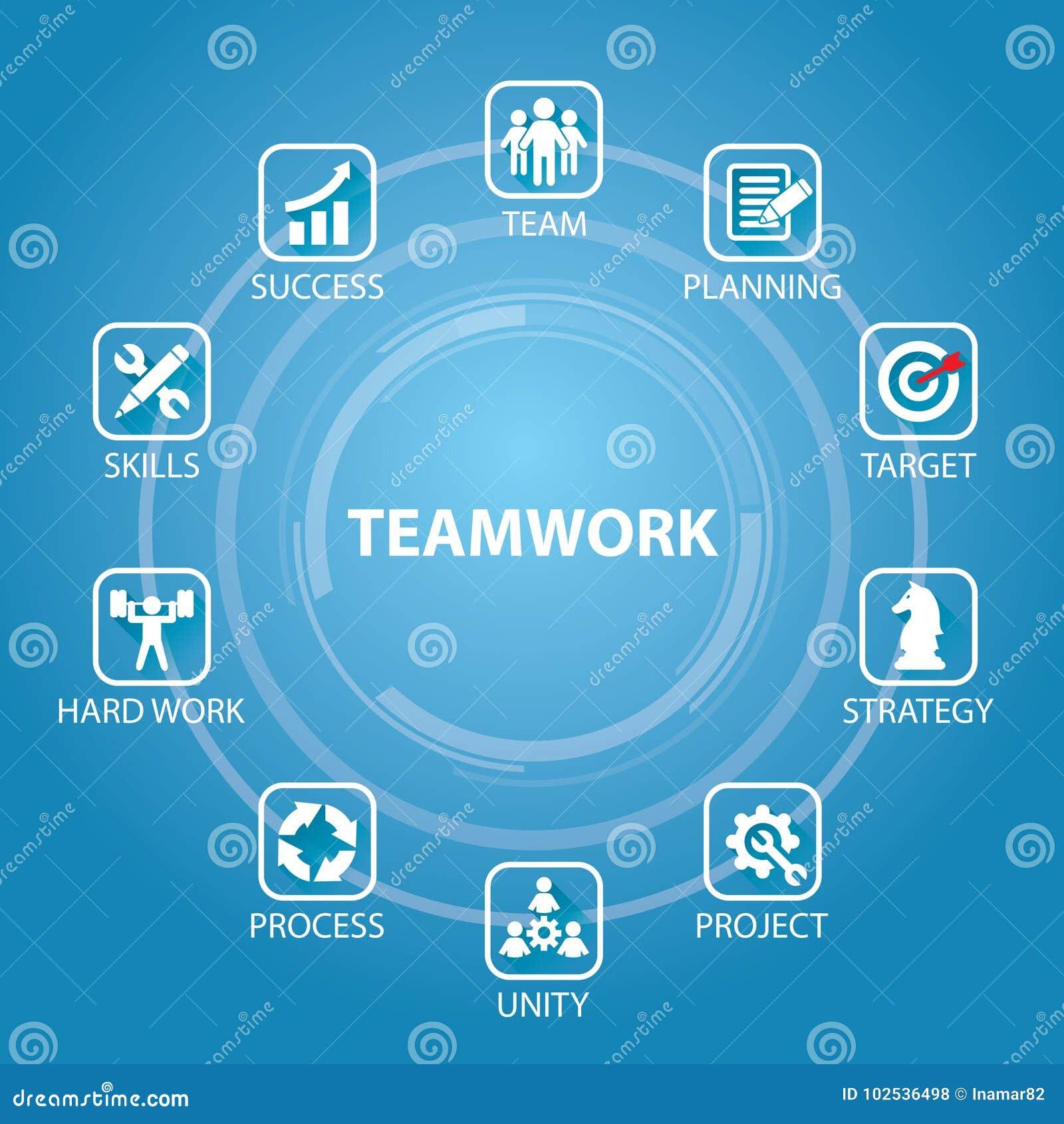 Trabajo en equipo Team Hard Work Concept del negocio Ilustración del vector