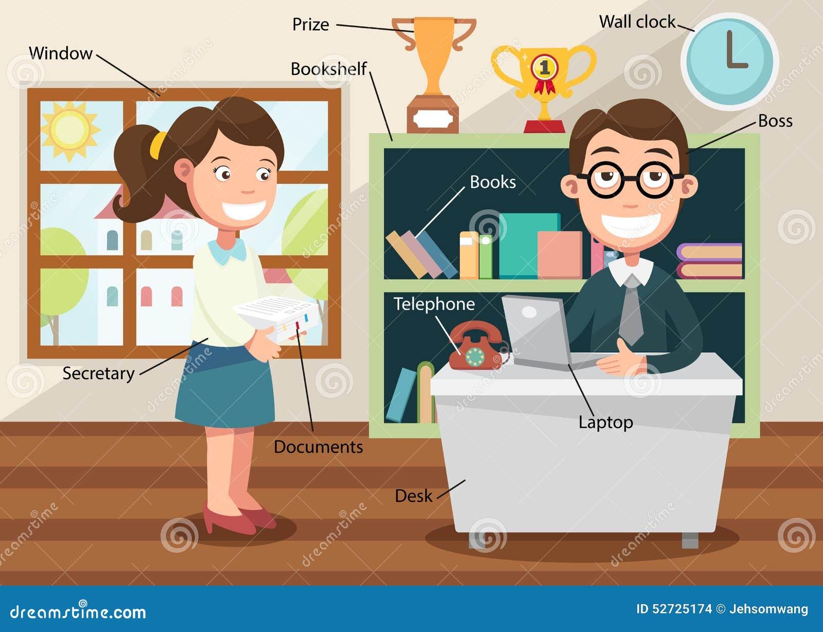 Trabajo en oficina con ndice relacionado del vocabulario for Ingles en la oficina