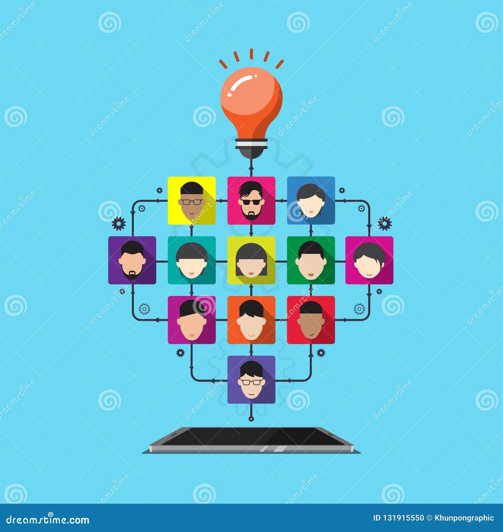 Trabalhos de equipe criativos, conexão social do telefone celular do vetor dos meios do avatar