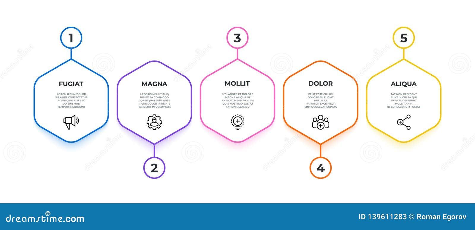 Trabalhos Infographic bandeira do fluxo de trabalho de 5 opções, gráfico de apresentação do negócio, o espaço temporal do marco m