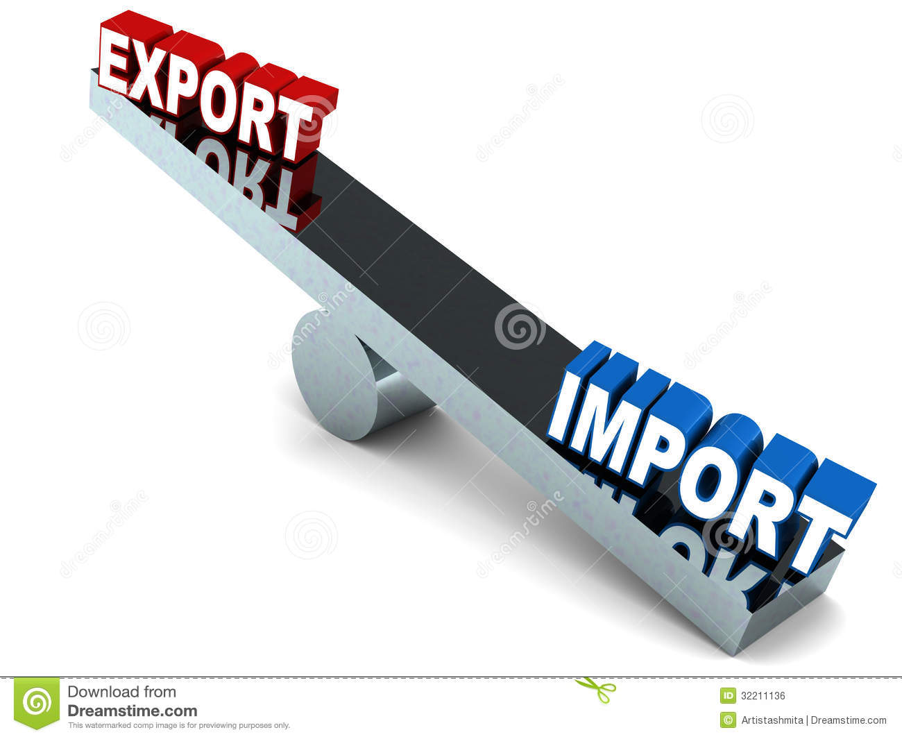 Imports versus exports, on a metal see-saw, more imports, less exports ...