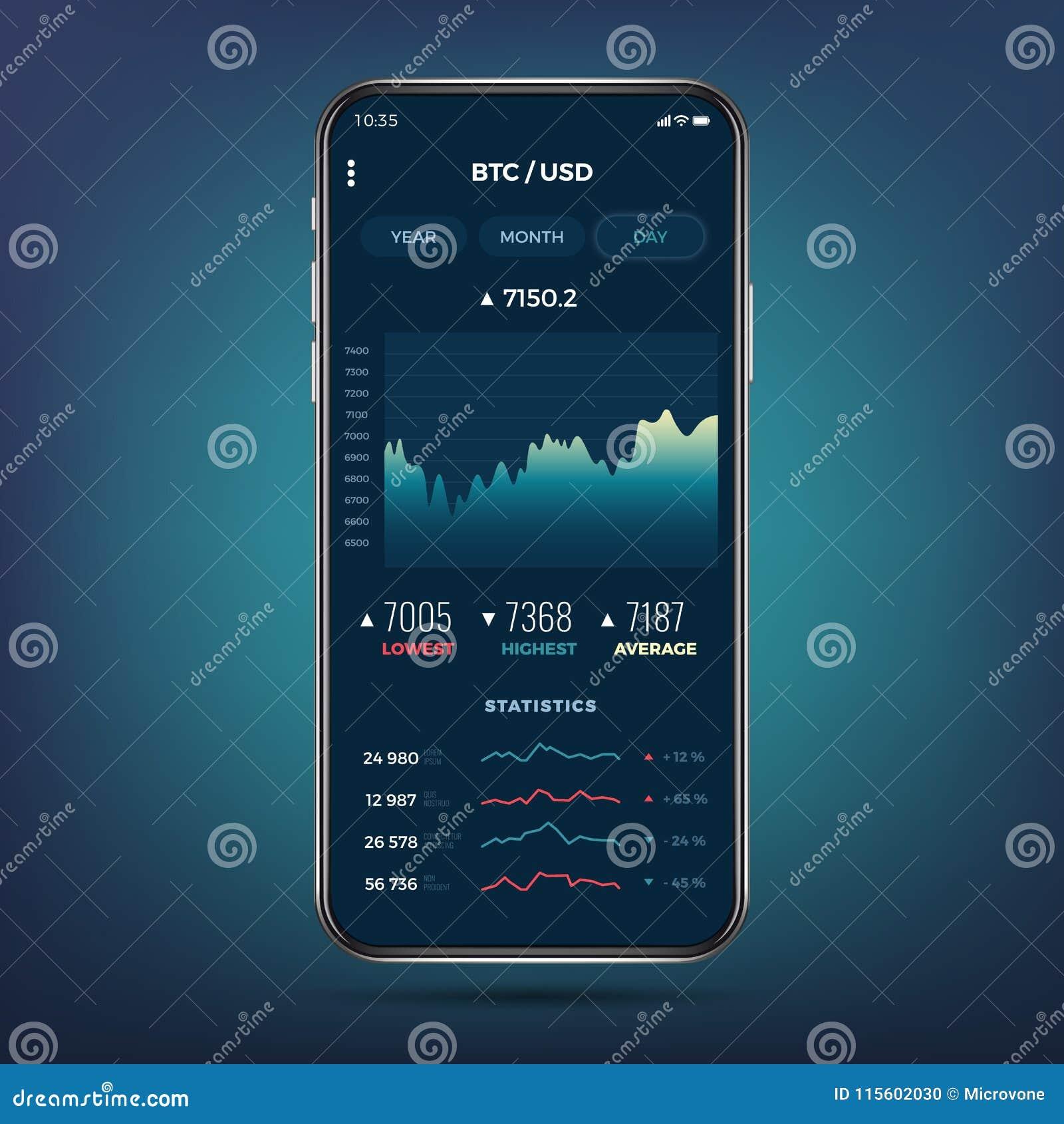 crypto exchange bank account