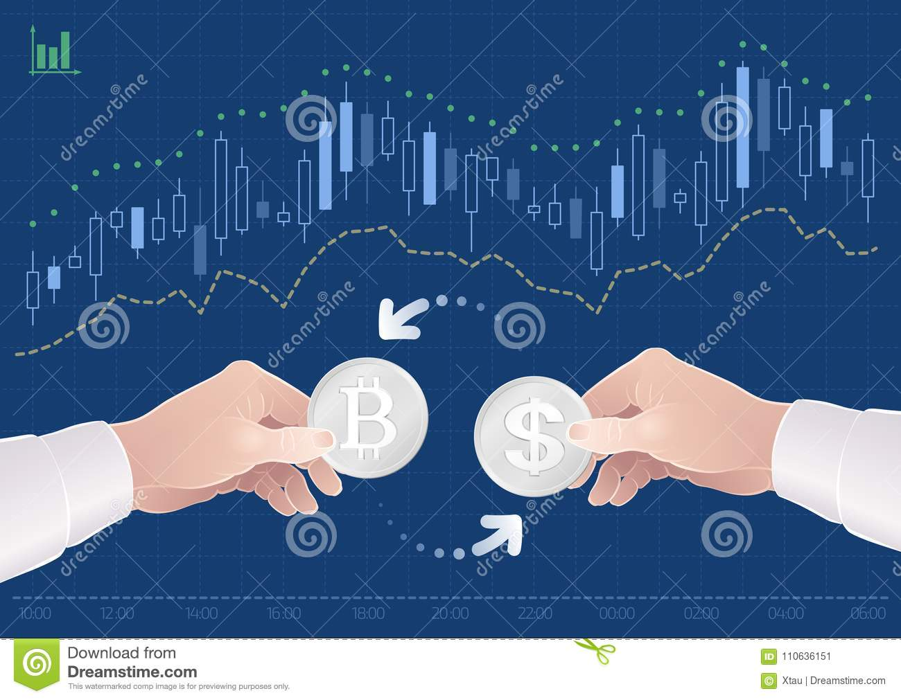 Trading Of Currency Pair Between The Dollar And The Bitcoin On The