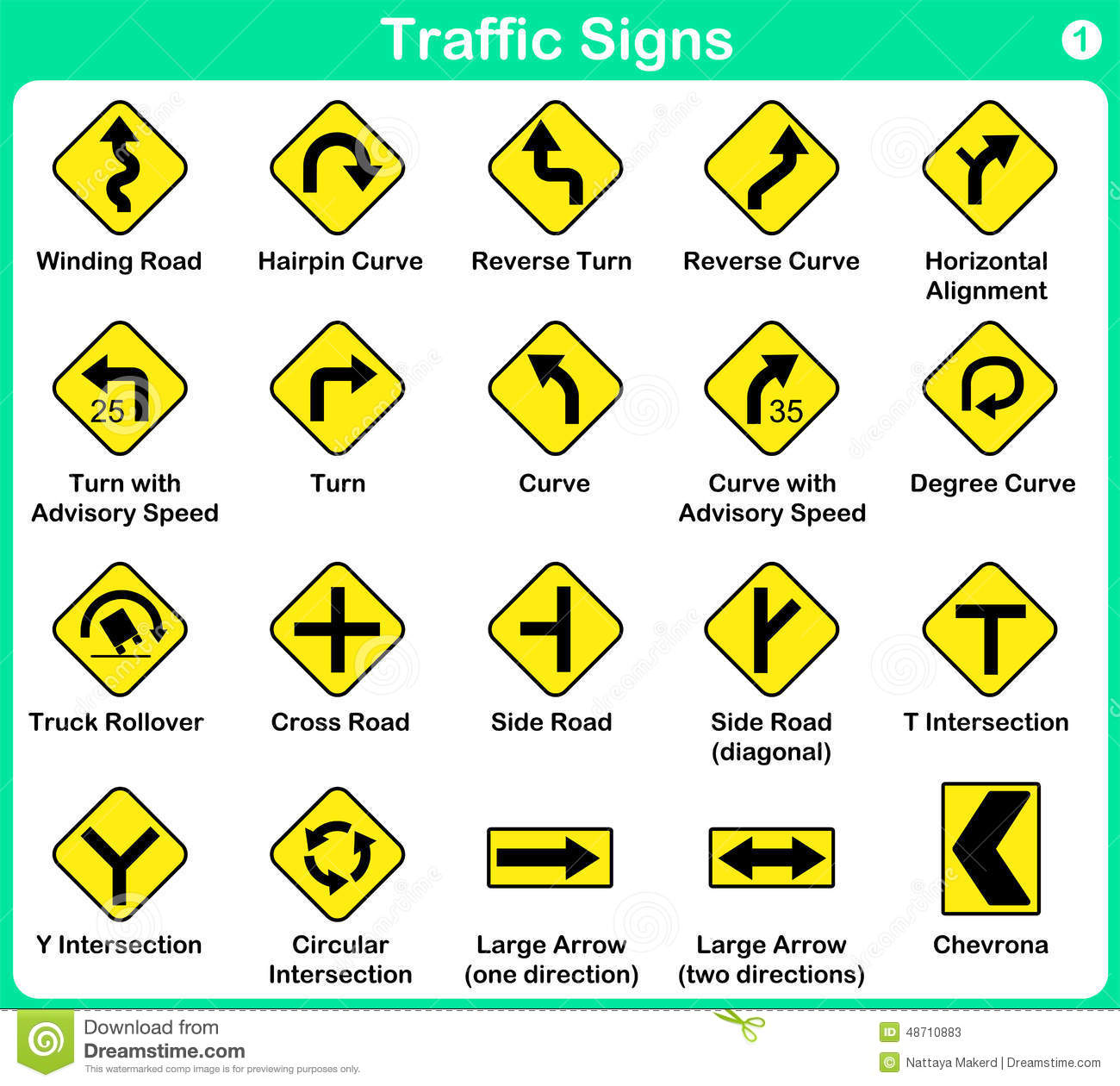 Traffic sign collection, warning road signs