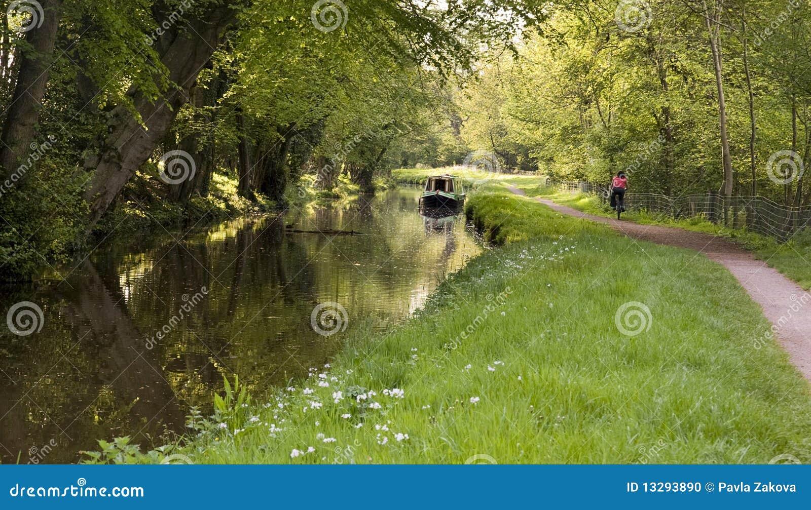 Trajeto do canal