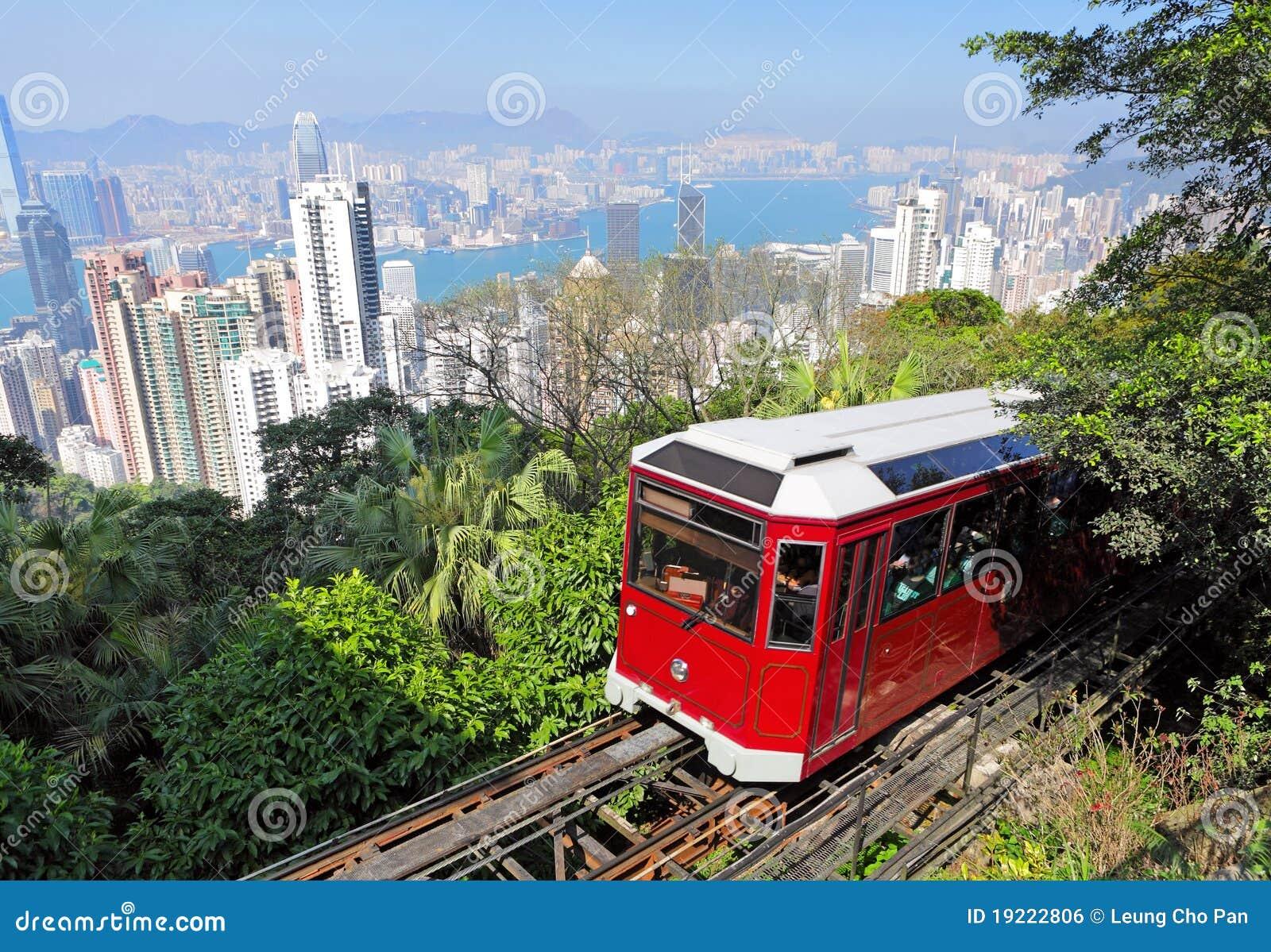 Tramway maximal de Hong Kong