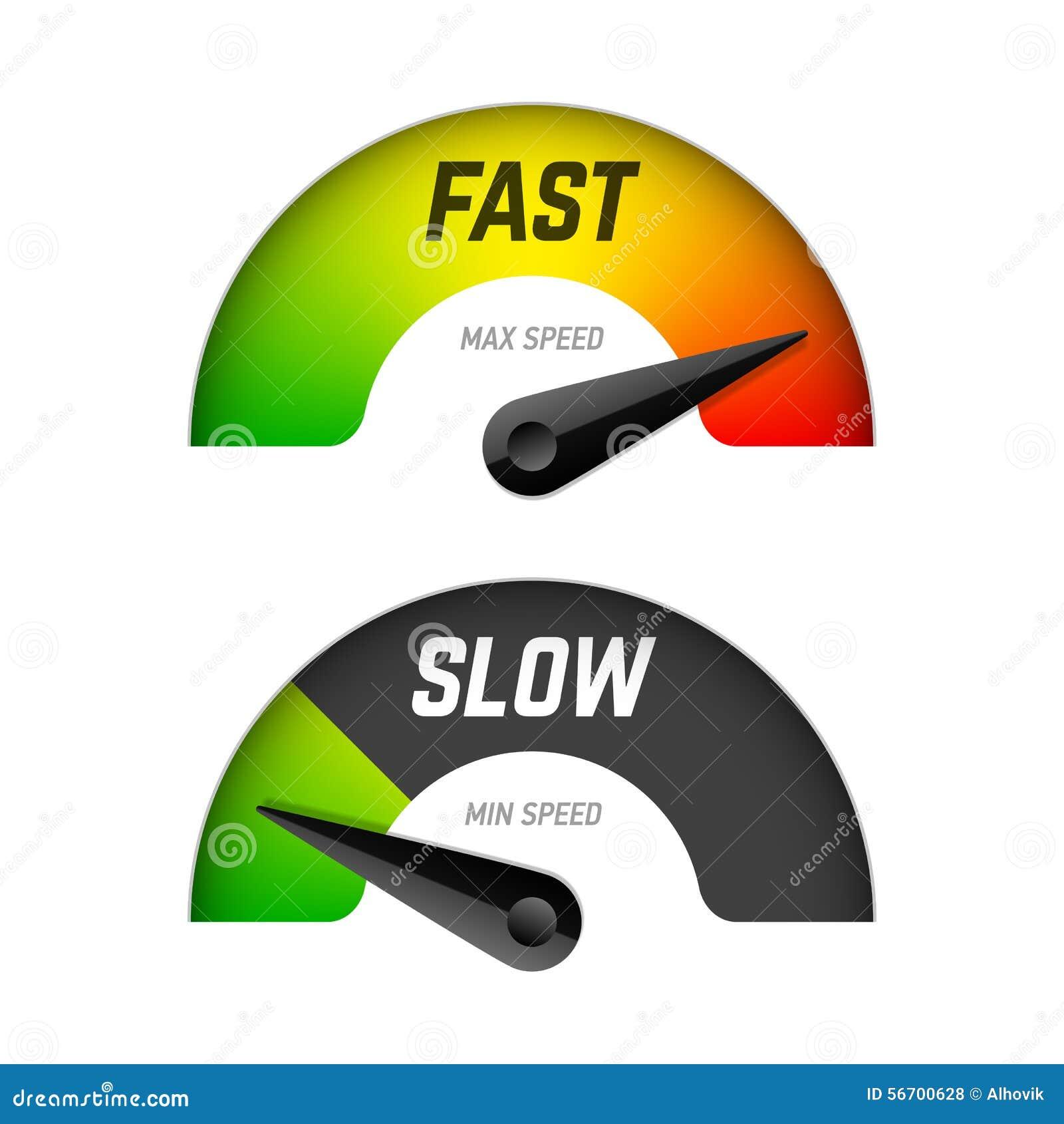 Transferência rápida e lenta