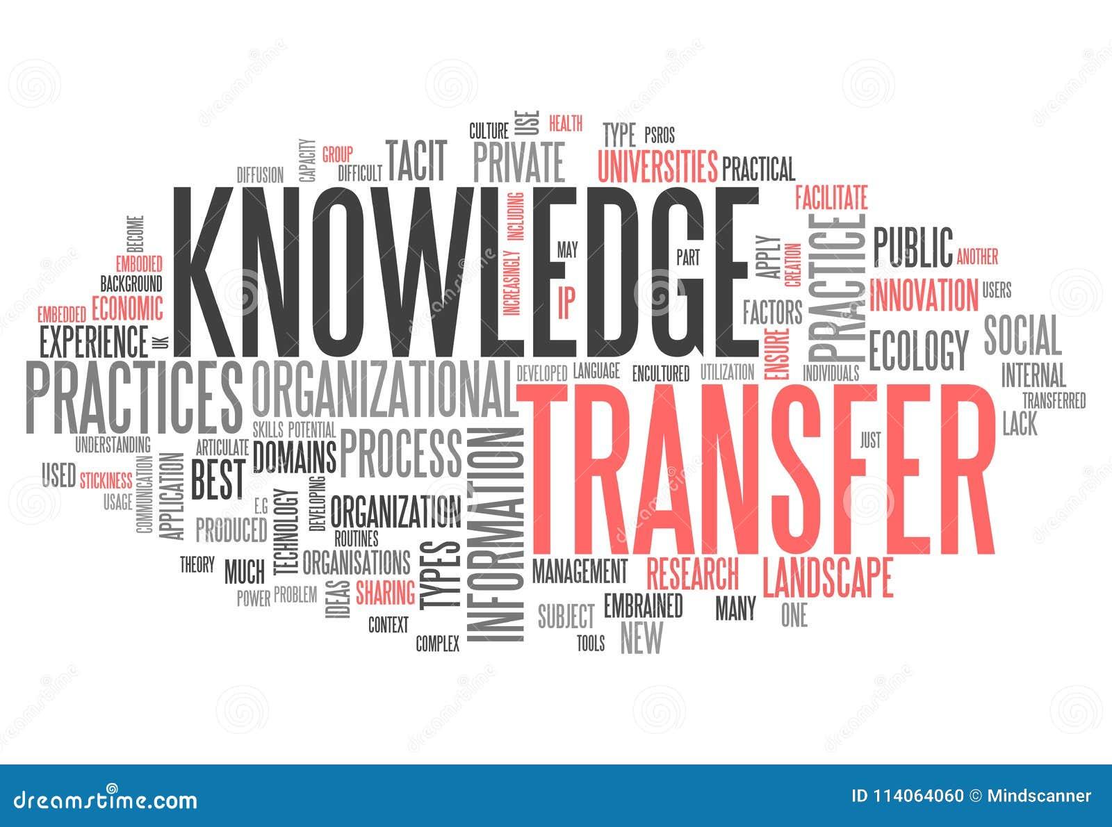 Transferencia del conocimiento de la nube de la palabra