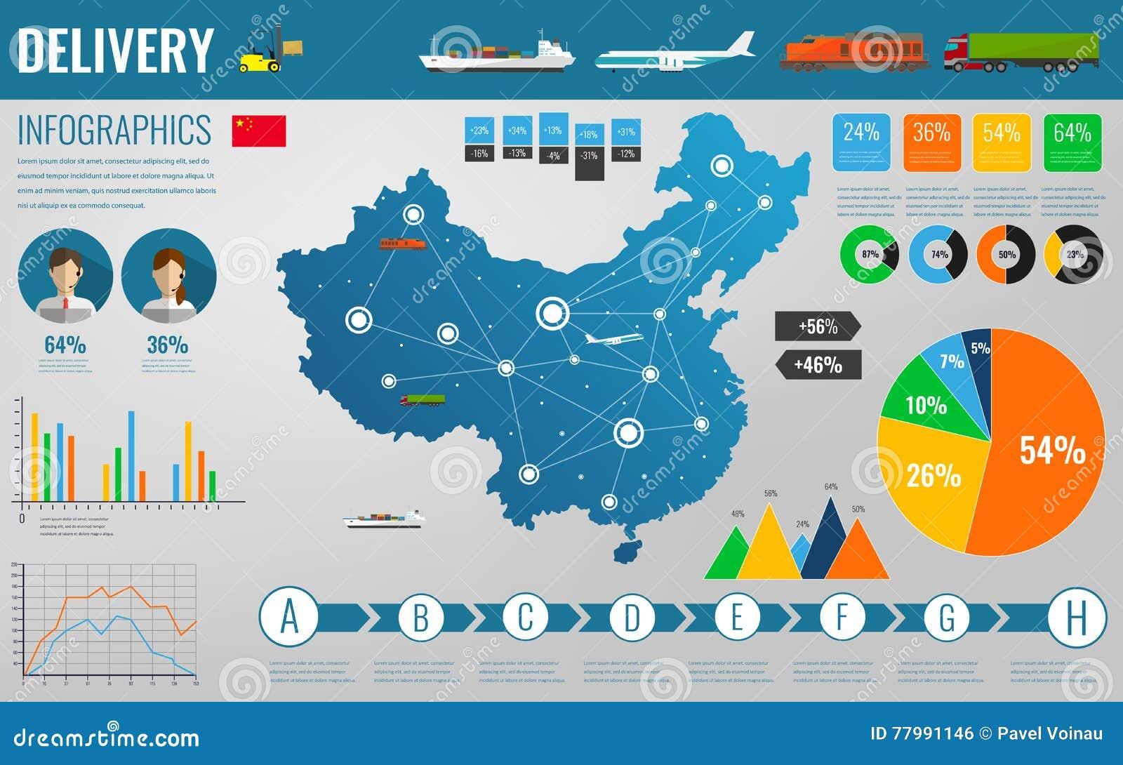 Carte Transport Chine.Transport Et Logistique De La Chine La Livraison Et Elements