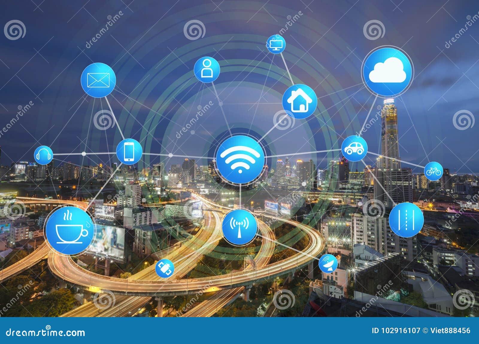 Transport und Kommunikation und Internet an modernem
