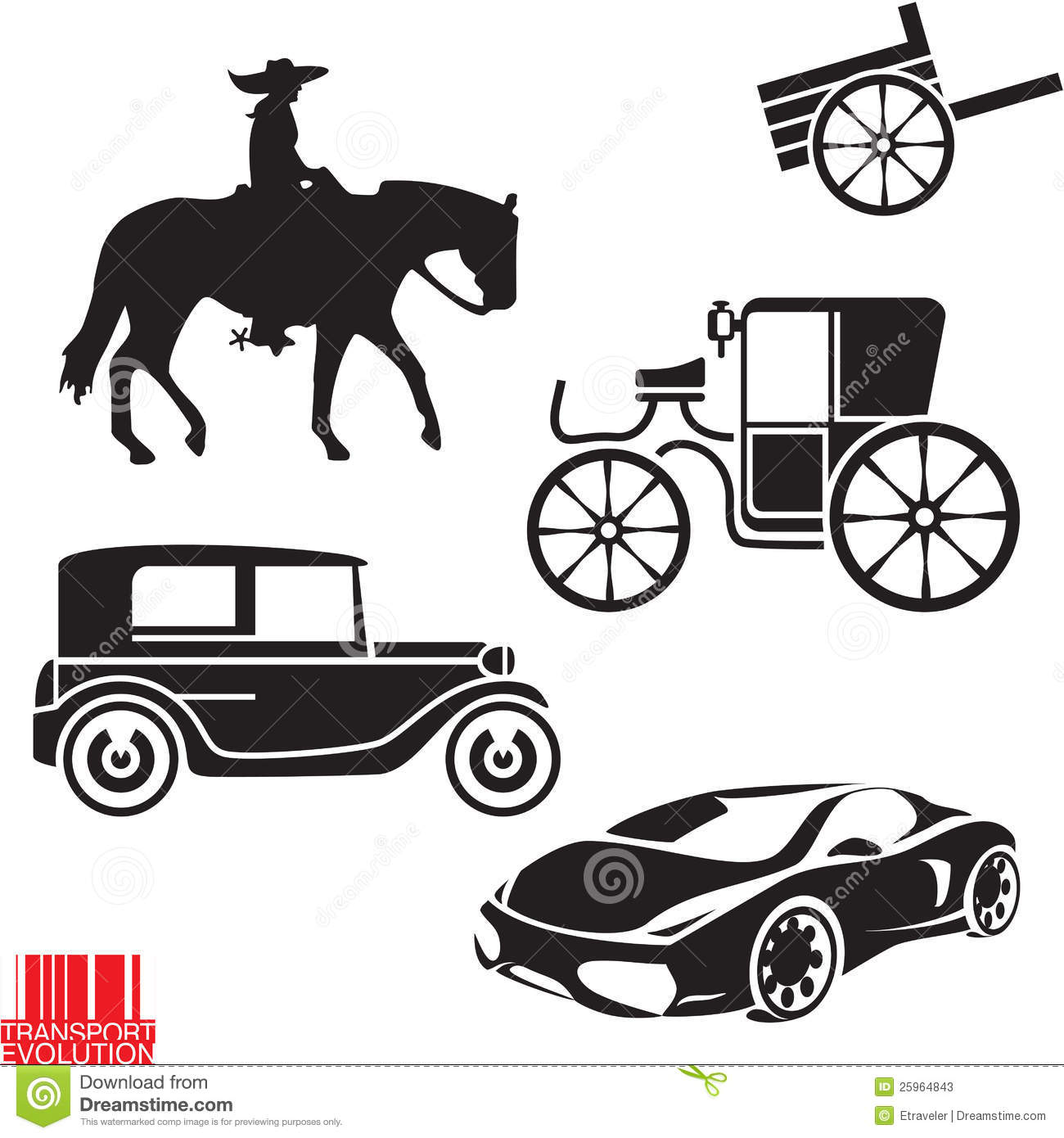 A BRIEF HISTORY OF TRANSPORT