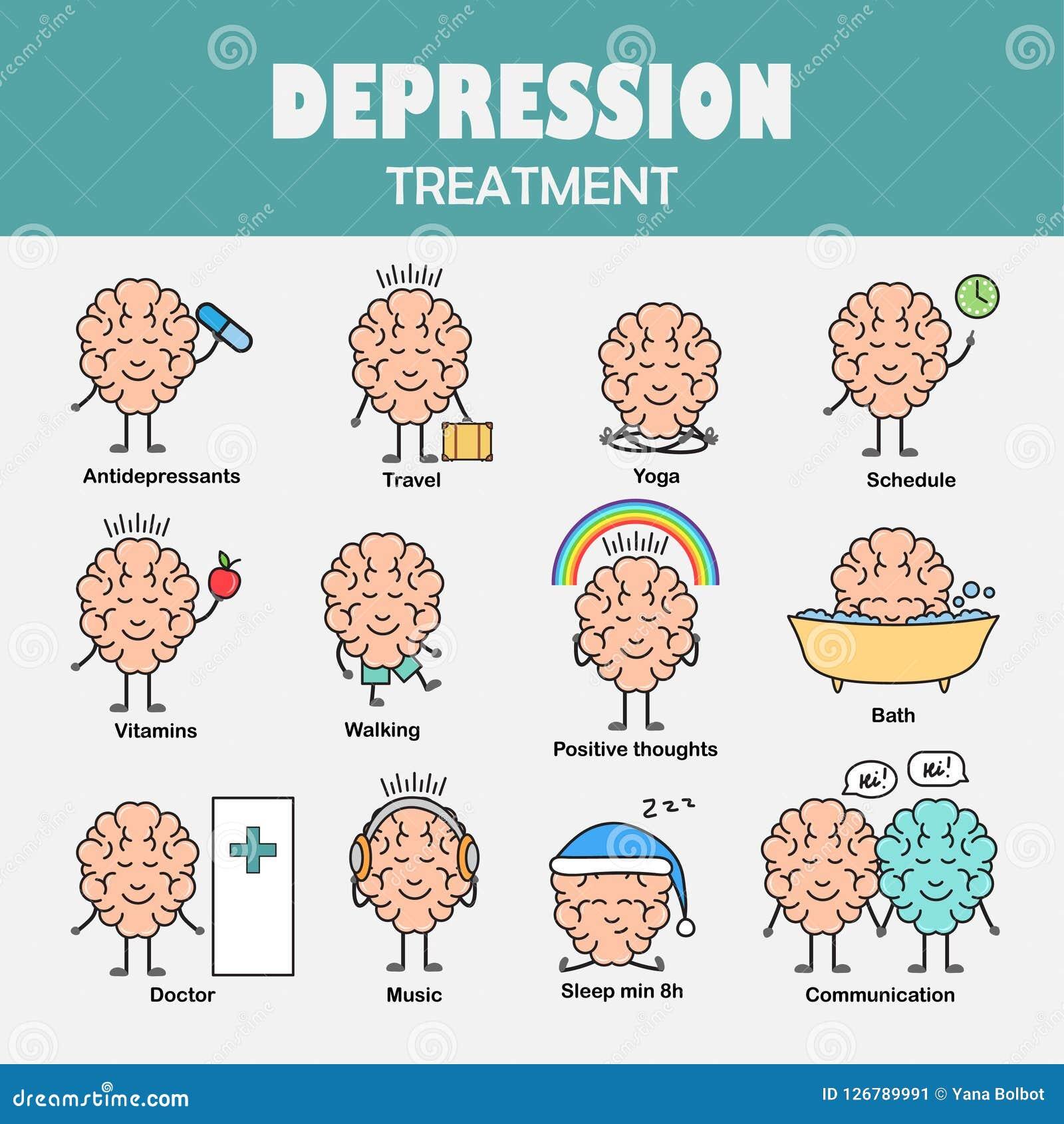 Tratamento da depressão Caráter do cérebro dos desenhos animados