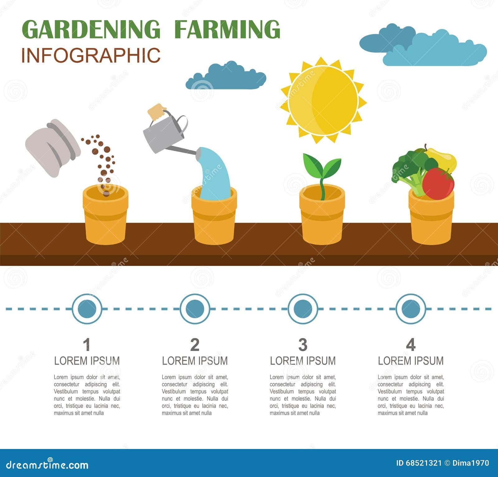 travail de jardinage agriculture infographic calibre graphique styl plat illustration de. Black Bedroom Furniture Sets. Home Design Ideas