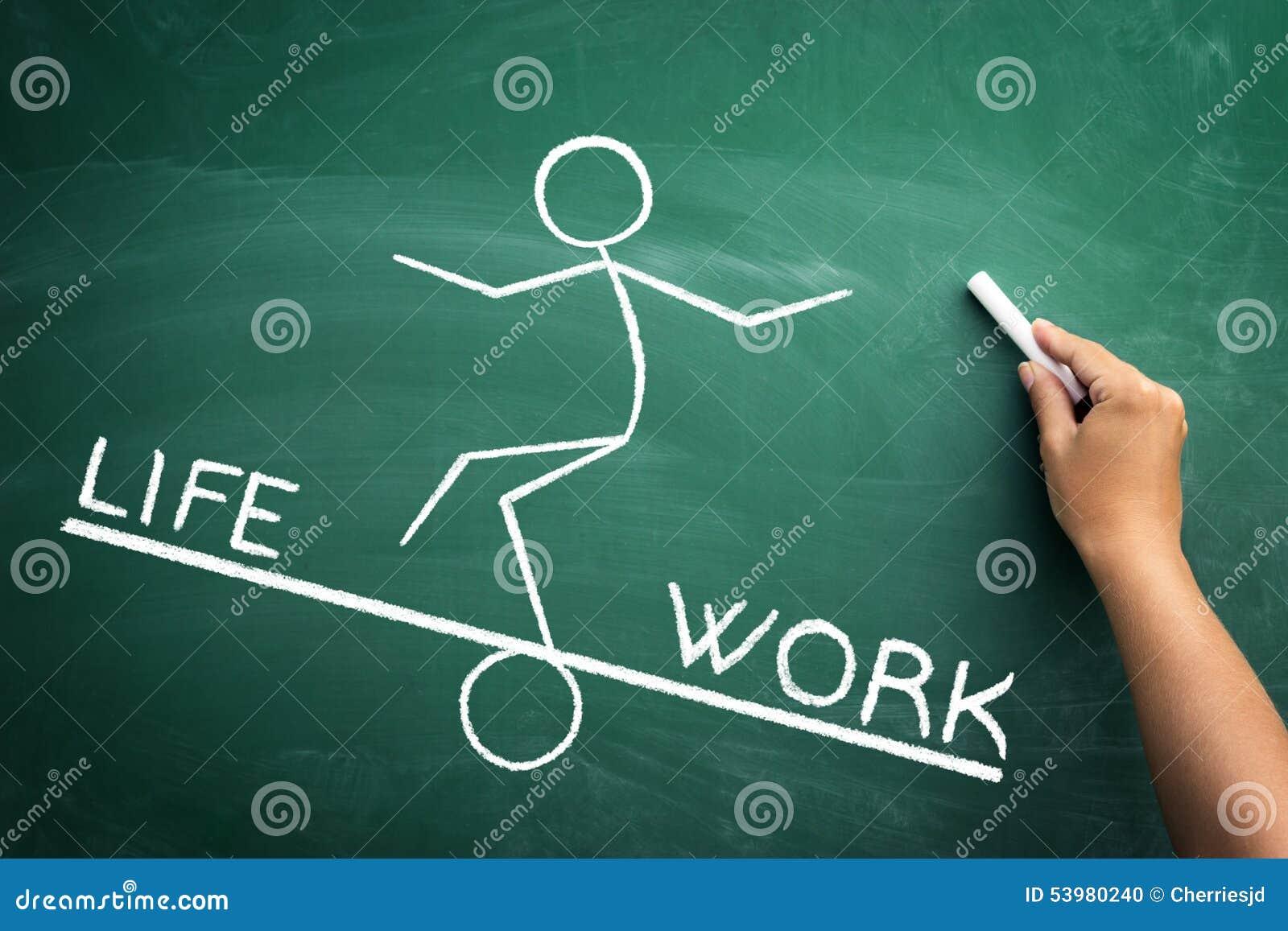Travail et concept d équilibre de la vie