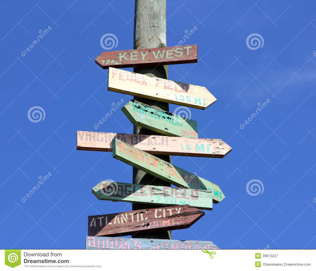 Travel tourist destination sign stock image image 39615227 for Best travel cities in us