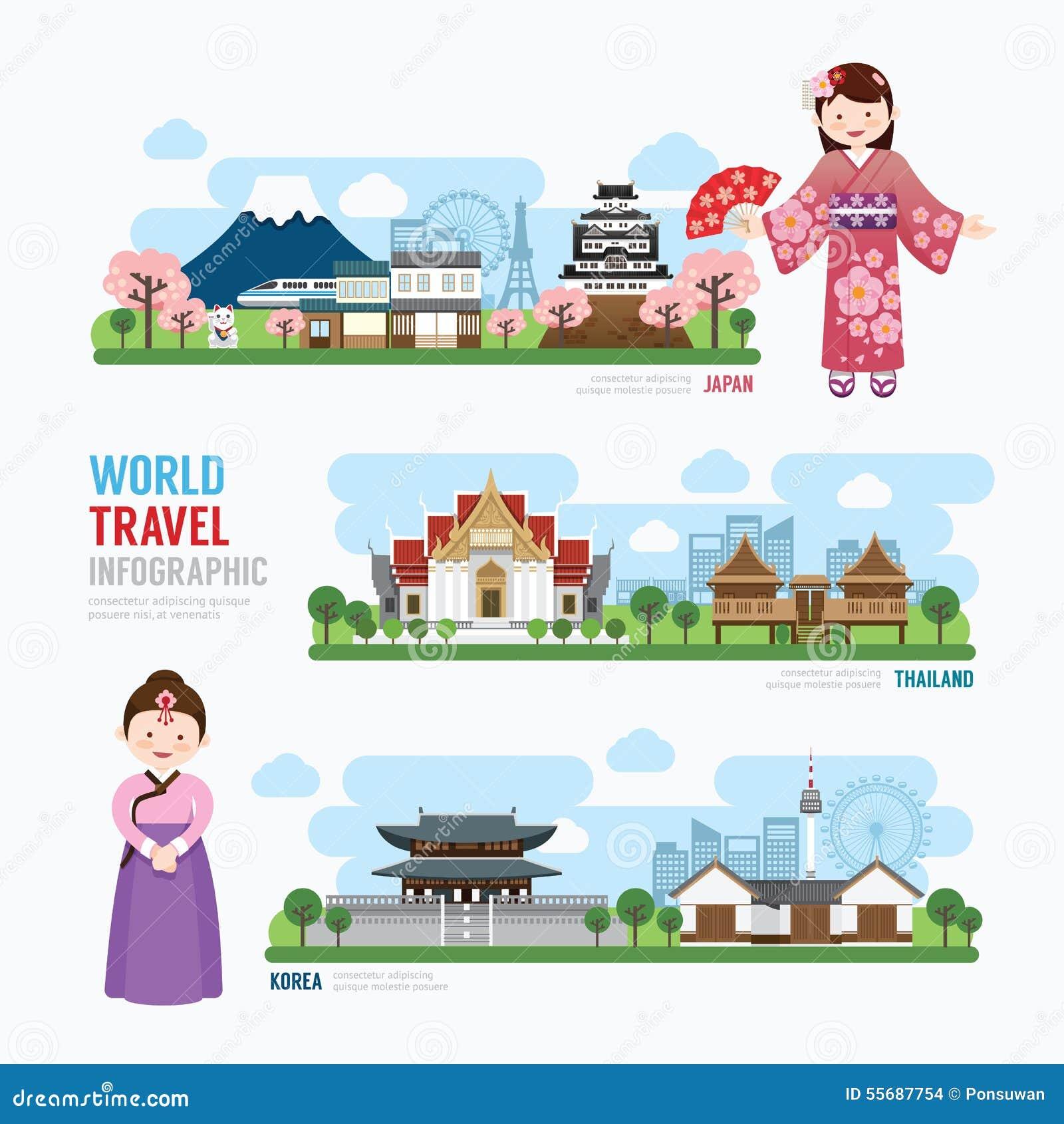 Travel And Building Asia Landmark Korea Japan Thailand