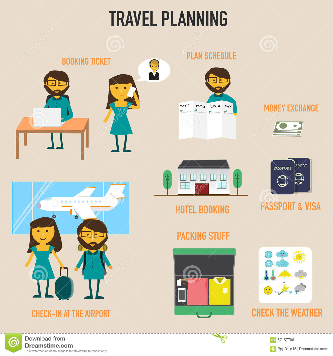 Travel Planning With Booking Ticket Schedule Plan Hotel