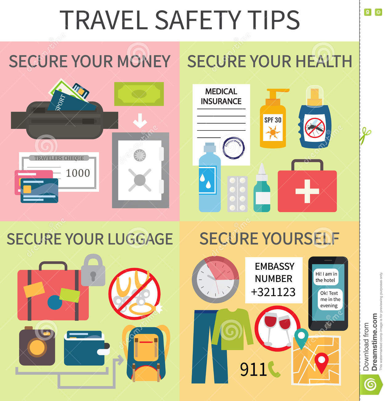 Travel Safety Tips Stock Vector Image Of Rule Disaster
