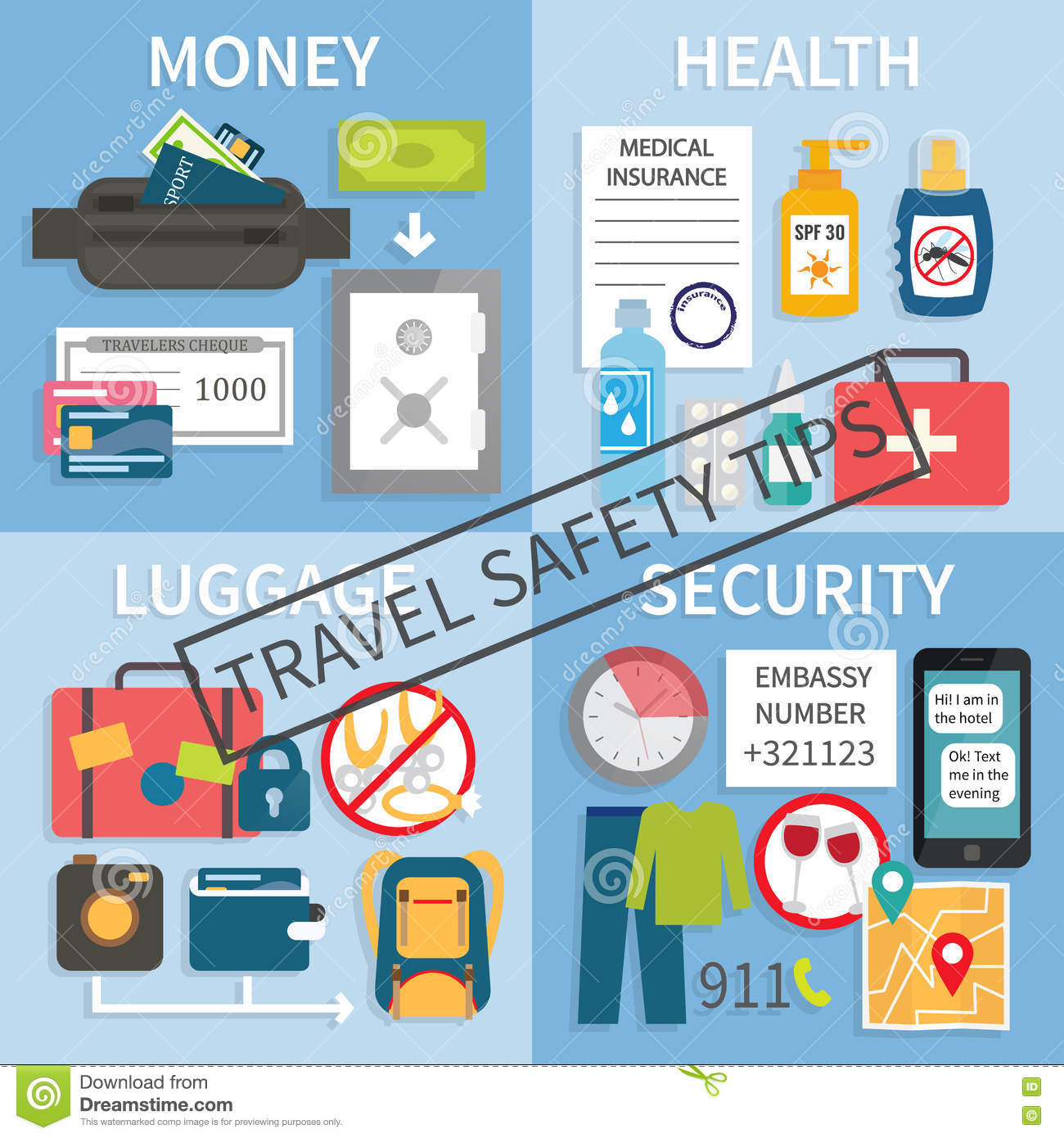 Air Travel Tips For Parents Of Young Children Word Cloud ...