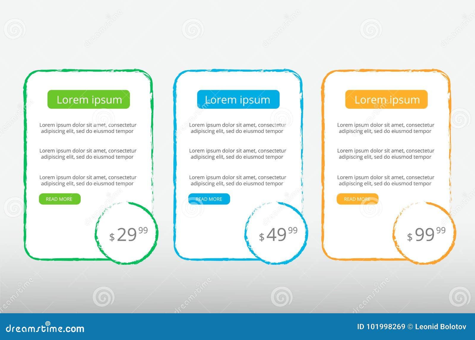 Tre tariffe Interfaccia di UX per il sito insegna di vettore per il web app Wi della tavola, dell insegna, di ordine, della scato
