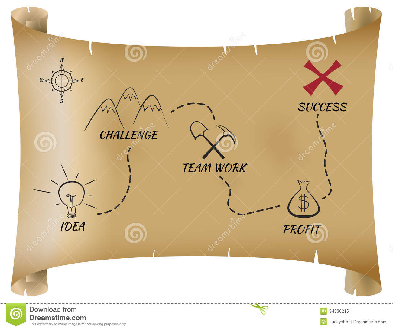 ... . Ancient treasure map represents the recipe of modern business
