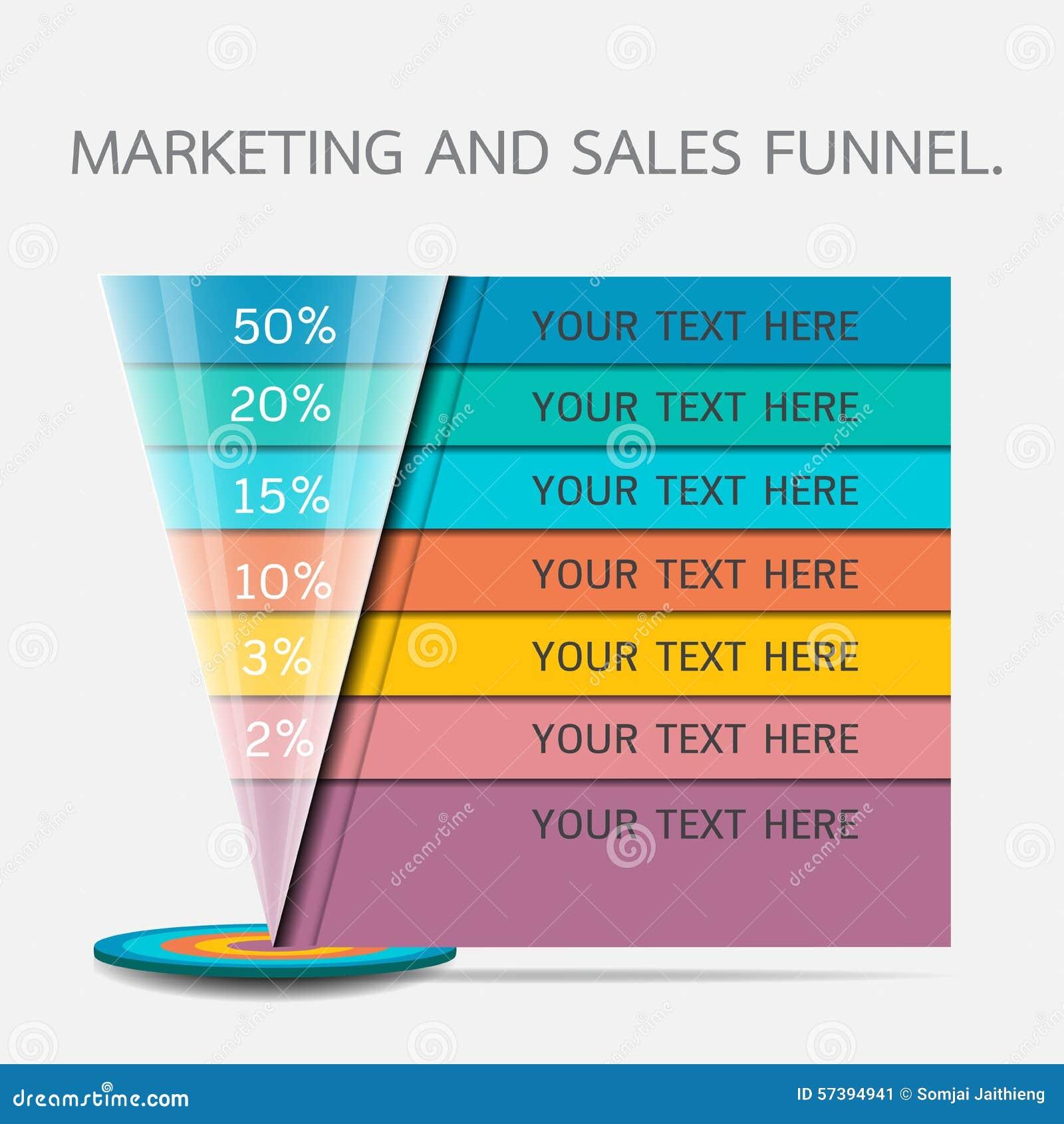 Trechter voor presentatie of infographics