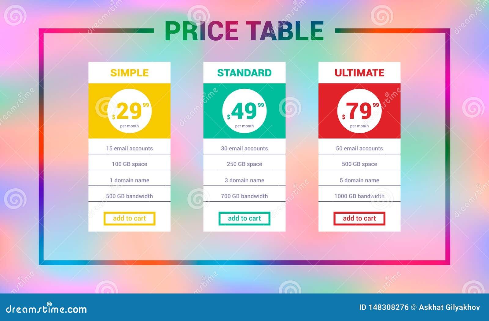 Tres tarifas, interfaz para el sitio Plantilla del dise?o de la tabla del precio de la web