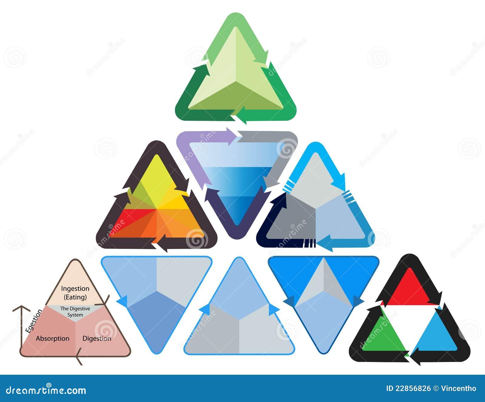 triangular triangle flowchart diagram illustration royalty free    triangular triangle flowchart diagram illustration